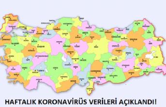Koronavirüs Risk Haritası Açıklandı. Artış Devam Ediyor!