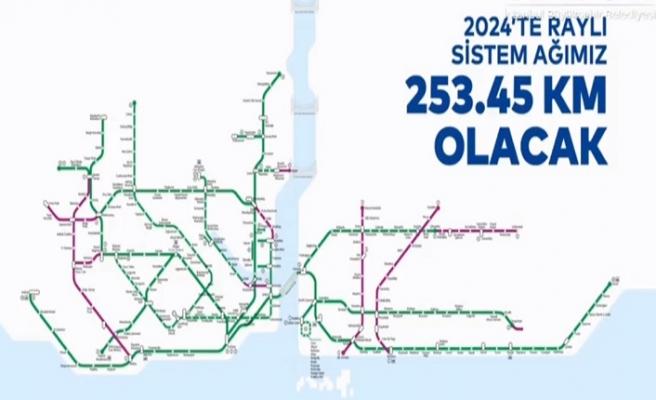 İstanbul'da Metro Atılımı